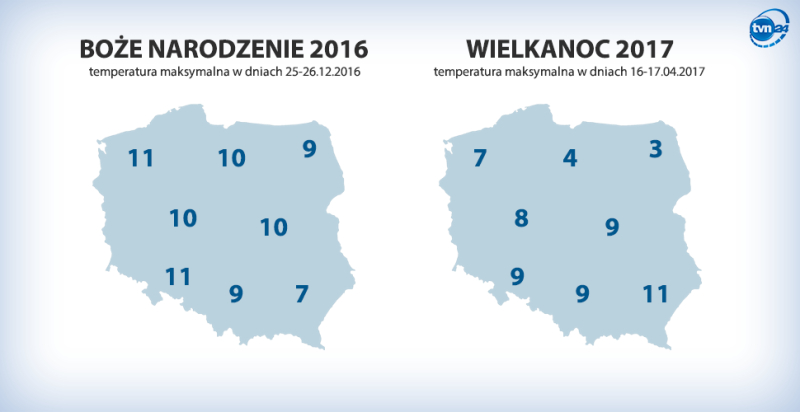 Temperatura maksymalna w Polsce w Boże Narodzenie i na Wielkanoc